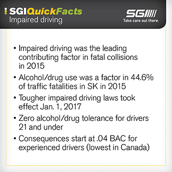 Impaired driving quick facts
